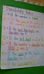 Divisibility Rules Chart For Kids Divisibility Rules Anchor Chart Picture Only Math