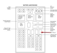 2004 lincoln navigator fuse diagram 1milioncars 2004 lincoln graphic graphic graphic lincoln navigator