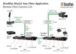 introduction broaman broadcast manufactur latest application example