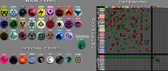 Pokemon Crystal Type Chart New Pokemon Type Symbols And Chart By Rebellioustreecko On
