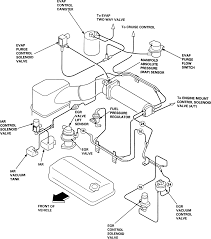 Vacuum hose diagram for 2008 5 3 silverado 2005 f150 seat wiring diagram at justdeskto allpapers