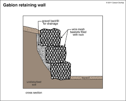 Small Picture Retaining Walls The ASHI Reporter Inspection News Views from
