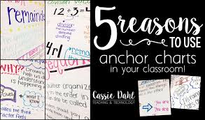Why Use Charts 5 Reasons To Use Anchor Charts Cassie Dahl Teaching