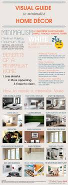 Small Picture Minimalist Home Decor Infographic Window Shading Systems Ltd