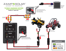 wiring diagrams zamp solar energizes the power to explore RV Trailer Wiring Diagram Rv Solar Wiring Diagram #25