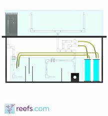 Freshwater Aquarium Sump Plumbing Design Aquarium Plumbing Guide Part Ii Basic Advanced Plumbing