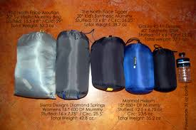 Sleeping Bags, Quilts & Liners | Stick's Blog & There ... Adamdwight.com