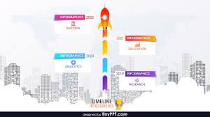 Timeline Templates For Powerpoint 3d Smartart For Powerpoint Free Download