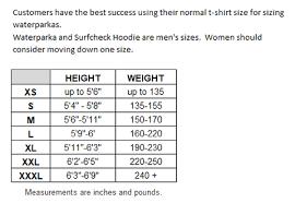 Size Chart Surf Fur