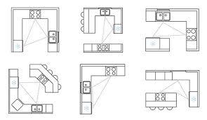 kitchen design layouts work triangles