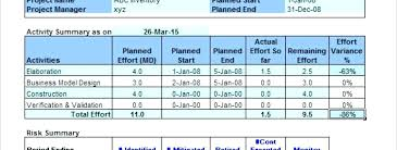 Sample Project Plan Excel Project Plan In Excel Project Plan Examples In Excel Sample Project