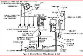 wiring diagram for ford jubilee the wiring diagram ford jubilee tractor wiring diagram photo album wire diagram wiring diagram