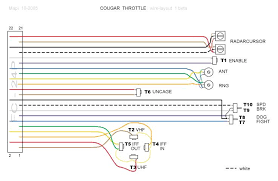 cougar reference pictures these diagrams were created by jack death back in 2004 they are very useful when you need to trace a severed or un ered wire