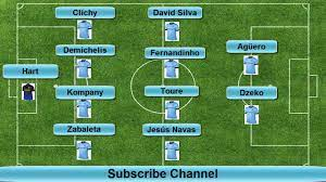 Manchester City 1-1 Roma (Man City Line Up) Champions League 2014/2015 -  YouTube