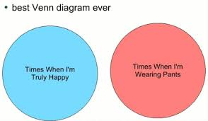 Venn Diagram Jokes Best Venn Diagram Ever
