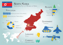 Stock Free 52765697 Republic Royalty North Korea Vectors Infographics Of Democratic Cliparts Illustration Korea People's And Image