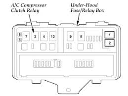 2001 acura mdx fuse box diagram 2001 image wiring 2008 mdx fuse diagram 2008 auto wiring diagram schematic on 2001 acura mdx fuse box diagram
