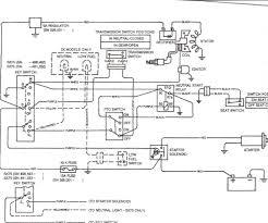 john deere 27d wiring harnes diagram john deere 644b wiring harness diagram wiring diagram third leveljohn deere 214 wiring harness wiring diagram