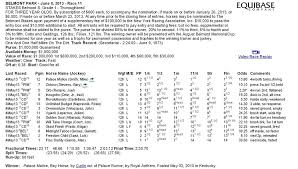 2013 Belmont Stakes Results Chart American Pharoah To Go For Triple Crown In June 6 Belmont Stakes