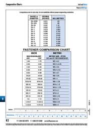 Machine Screw Diameter Chart Spaenaur Charts Guides Spaenaur