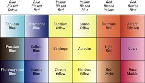 Watercolor Mixing Chart Download Watercolor Painting For Dummies Cheat Sheet Dummies
