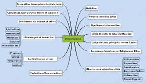 iasbaba s ethics strategy paper upsc mains examination iasbaba ethics essence 1024x588