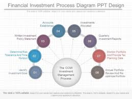 investment process diagram library of wiring diagram 278713560024 investment process diagram library of wiring diagram investment management process flow chart large