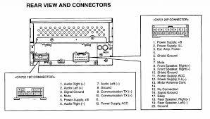 bmw amplifier wiring diagram new e90 amplifier wiring diagram best new stereo wiring diagram diagram