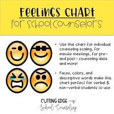 Feelings Chart Pack For School Counselors
