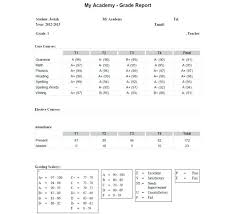 Homework Sheet Template For Teachers Report Card School And Homework Sheet High Template Pdf Science