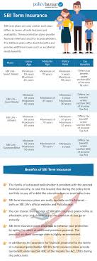 Term Insurance Premium Comparison Chart Best Term Insurance Plan In India Compare Comparison Top