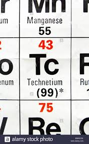 Tc Chart The Element Technetium Tc As Seen On A Periodic Table