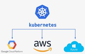 Logos Aws Google Cloud Azure Kubernetes 1105x682 Png