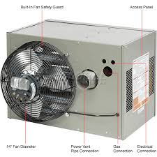 hot dawg heater wiring diagram hot image wiring heaters unit gas modine hot dawg gas fired unit heater on hot dawg heater wiring diagram