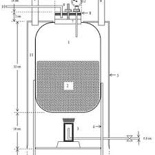 design of wood vinegar kiln description 1 pyrolization chamber 2