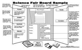 Science Fair Display Board Sample Science Stuff Science Fair