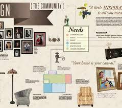 concept statement interior design. Interior Design Concept Examples Portfolio Wall Ideas Statement