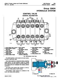 john deer 350 wiring diagram wiring diagram and schematics john deere 450c wiring diagram pdf source · enlarge repair manual john deere 350c 350d 355d crawler bulldozer crawler loader tm1115 technical