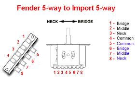 switch wiring diagram Strat 7 Way Wiring Diagram 7-Way Wiring Cart