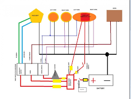 i will give an example to club car wiring diagram gas golkit com 1998 Club Car Gas Wiring Diagram i will give an example to club car wiring diagram gas golkit Club Car Generator Starter Problems