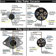 6 plug trailer wiring diagram wiring automotive wiring diagrams 6 Way Rotary Switch Wiring Diagram trailer wiring diagram on connector diagrams for 6 in way plug 6 6 position rotary switch wiring diagram