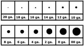 Ear Gauge Size Chart Actual Size Body Jewelry Gauge Chart Actual Size Barbell Gauge Size