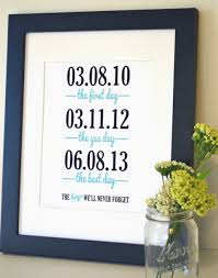 15th wedding anniversary gift ideas new beautiful first gifts for him styles fearsome daughter and son