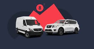 lease vs buy business vehicle 8 costly business car leasing mistakes to avoid how to avoid them