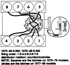 lincoln firing order diagrams picture of how to do it need diagram spark plug wires for 1977 lincoln