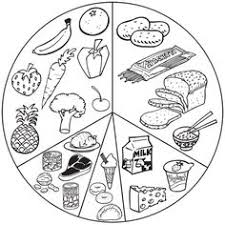 Small Picture Pleasant Food Coloring Popular Health Coloring Pages Coloring