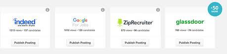 Job Posting Site Posting Jobs To Multiple Job Boards Sites Job Advertising