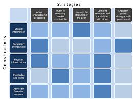 requirements traceability matrix templates software testing traceability matrix templates strongqa