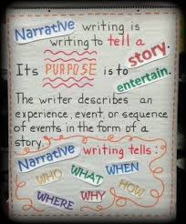 3rd Grade Anchor Charts Narrative Writing Anchor Charts For Third Grade Www