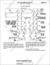 mitsubishi colt czt wiring diagram wiring diagrams mitsubishi colt 2006 wiring diagram digital
